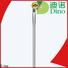 Dino surgical cannula supplier bulk production