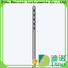 Dino cost-effective micro cannula blunt wholesale for surgery